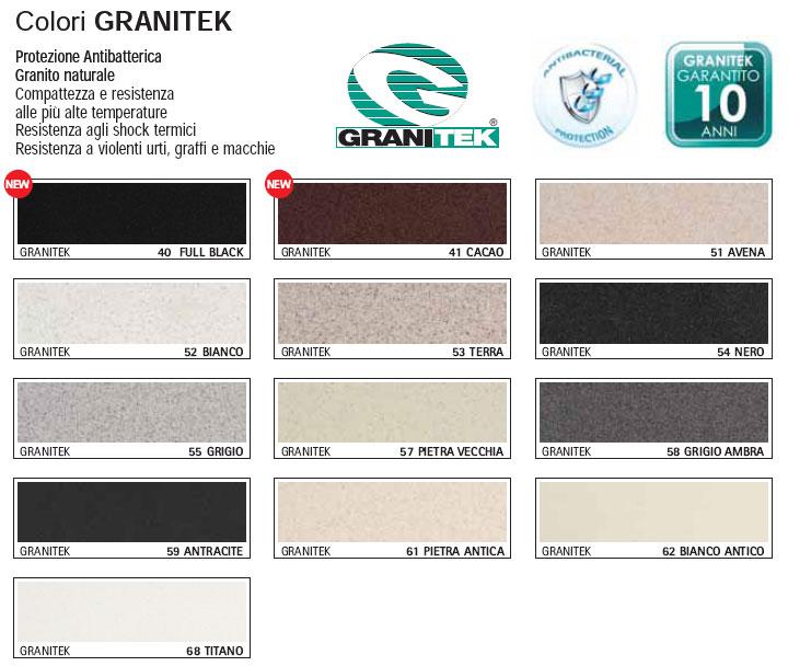 elleci ego 475 granitek different colors synthetic sink. Black Bedroom Furniture Sets. Home Design Ideas