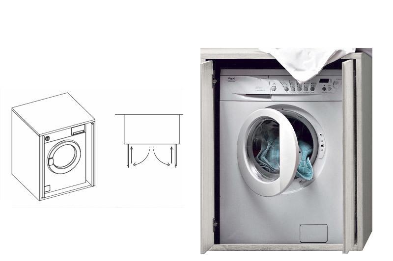Birex acqua e sapone mueble para lavadora secadora for Mueble lavadora