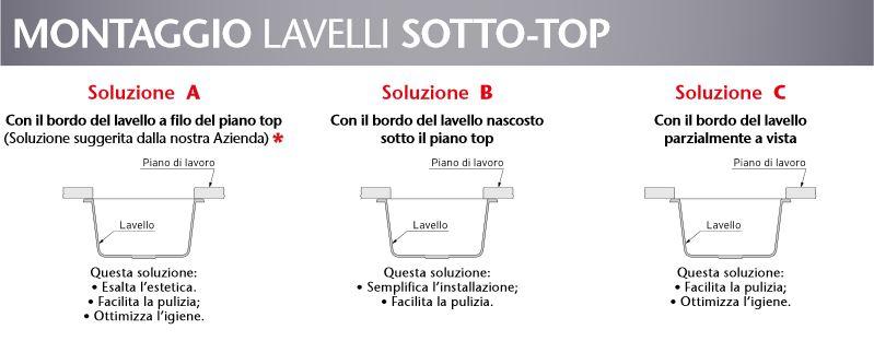 Plados One 60.10 Sottotop microUltragranit - vari colori - ON6010ST_UG - Lavello Sintetico