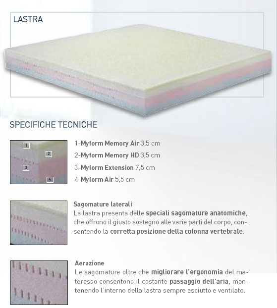 Dorelan Kristal Comfort Suite HD - Materassi